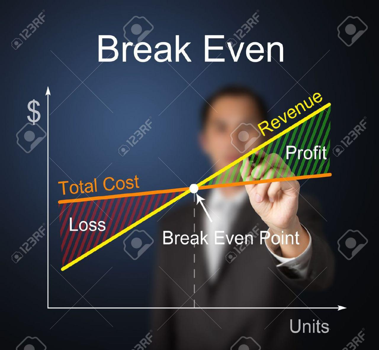 دوره مدیریت هزینه و در درآمد در پروژه های ساختمانی